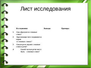 Лист исследования Исследования Выводы Примеры 1Как образуются сложные с