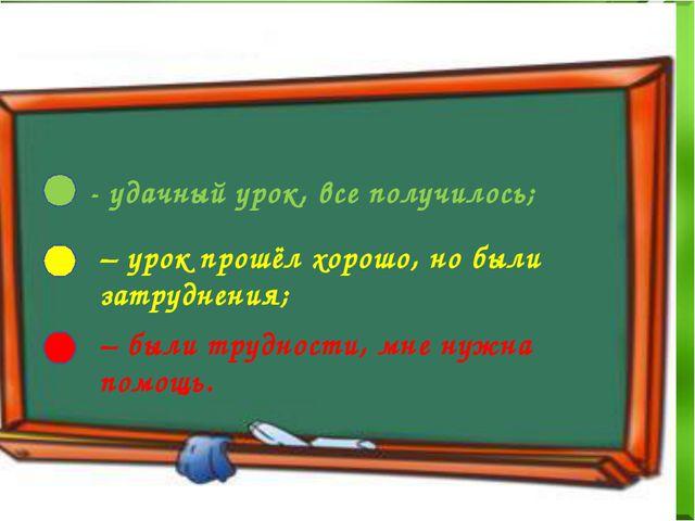 - удачный урок, все получилось; – урок прошёл хорошо, но были затруднения; –...