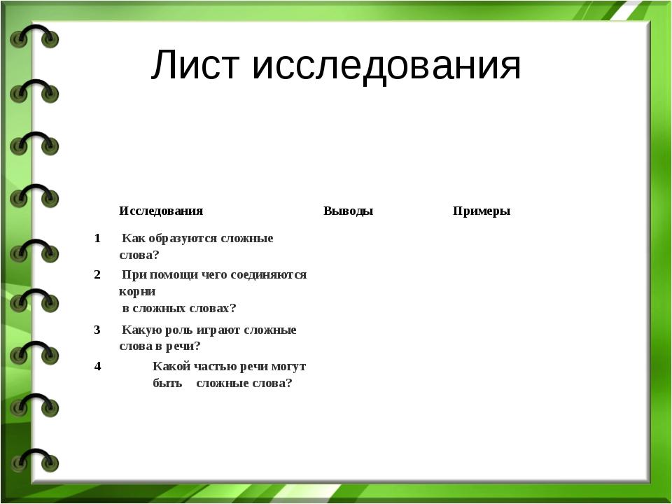 Лист исследования Исследования Выводы Примеры 1Как образуются сложные с...