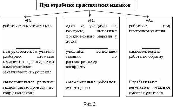http://rudocs.exdat.com/data/378/377217/377217_html_m3fa05b8e.jpg