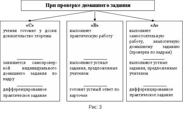 http://rudocs.exdat.com/data/378/377217/377217_html_m5b676dfe.jpg