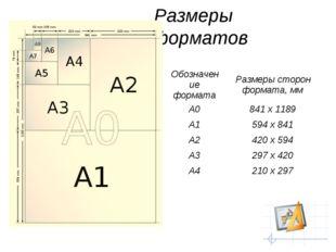 Размеры форматов Обозначение форматаРазмеры сторон формата, мм А0841 х 1189