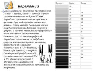 Слово «карандаш» тюркского происхождения («кара» – черный, «таш» – камень). П