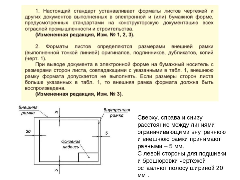 Сверху, справа и снизу расстояние между линиями ограничивающими внутреннюю и...