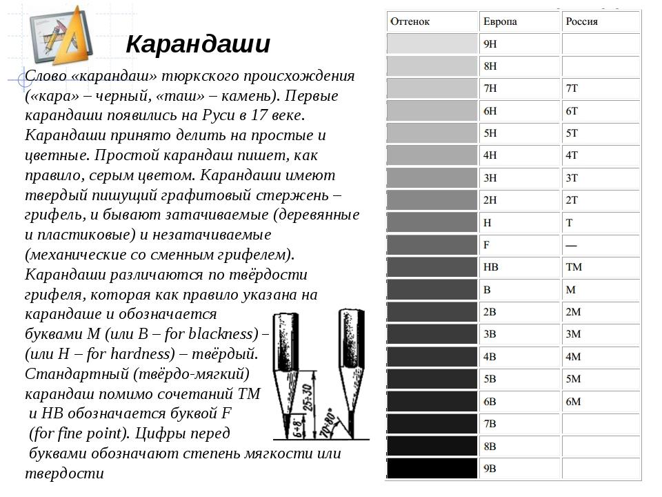 Слово «карандаш» тюркского происхождения («кара» – черный, «таш» – камень). П...