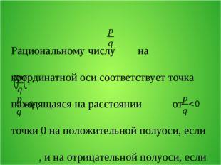 Рациональному числу на координатной оси соответствует точка находящаяся на ра