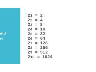 Степени двойки 21= 2 22= 4 23= 8 24= 16 25= 32 26= 64 27= 128 28= 256