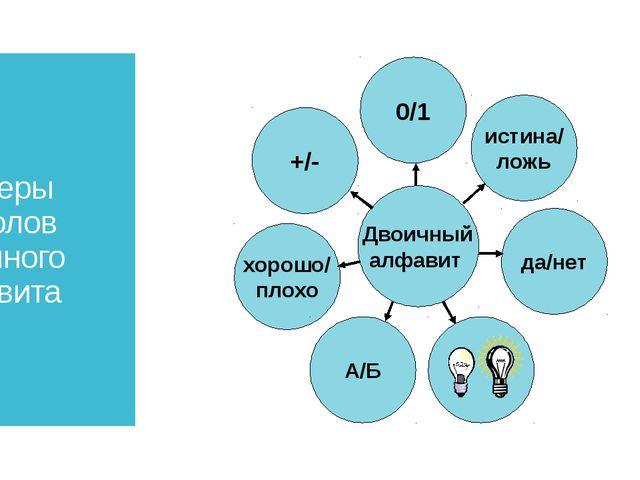 Примеры символов двоичного алфавита
