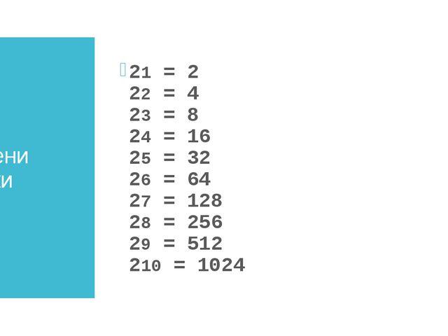 Степени двойки 21= 2 22= 4 23= 8 24= 16 25= 32 26= 64 27= 128 28= 256...