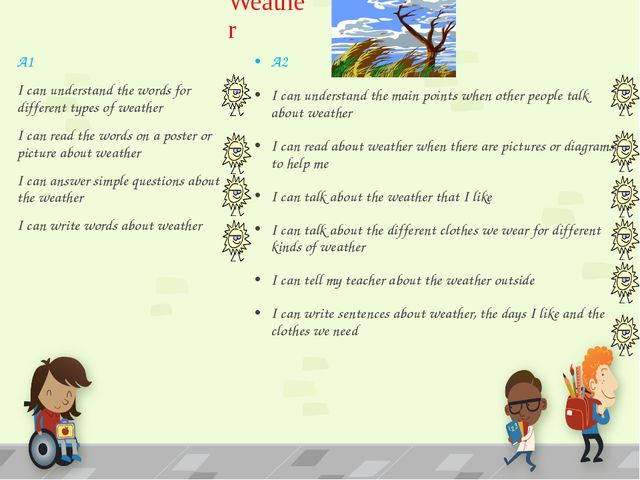 Weather A2 I can understand the main points when other people talk about weat...