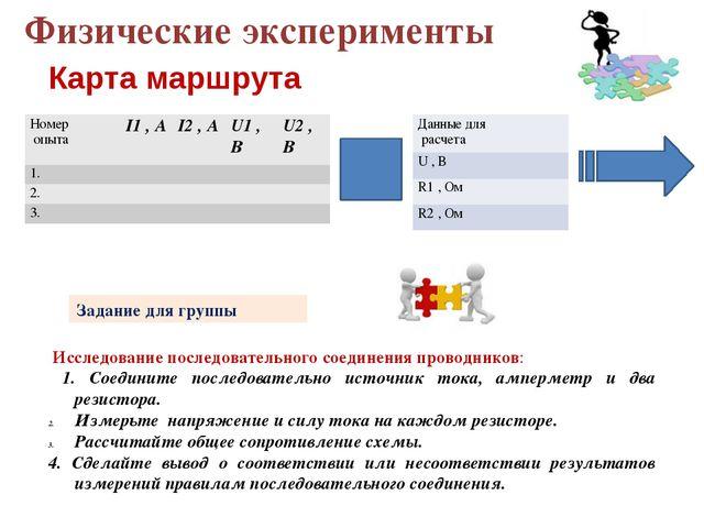 Физические эксперименты Карта маршрута Исследование последовательного соедине...