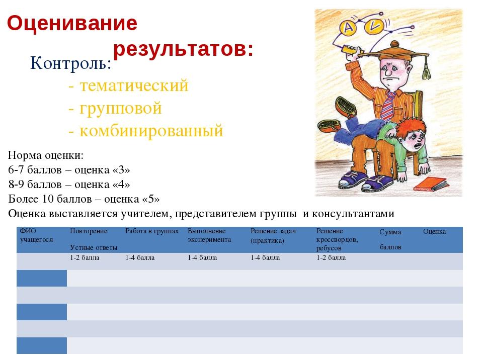 Оценивание  результатов: Контроль: - тематический - групповой - комбинир...