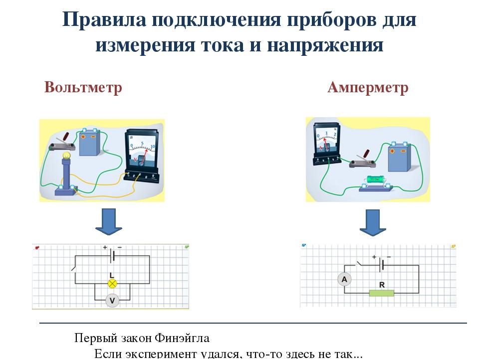 Правила подключения приборов для измерения тока и напряжения Вольтметр Амперм...