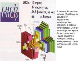 Главная цель эксперимента ATLAS (№3)- обнаружить Бозон Хикса . Ожидается, чт