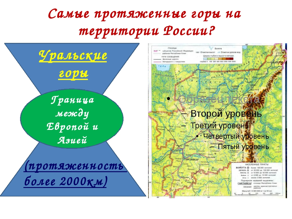 Самые протяженные горы на территории России? Уральские горы (протяженность бо...