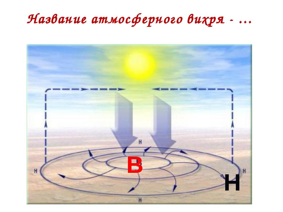 Н В Название атмосферного вихря - …