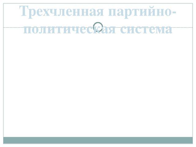 Трехчленная партийно-политическая система Социально-демократическая партия Ге...