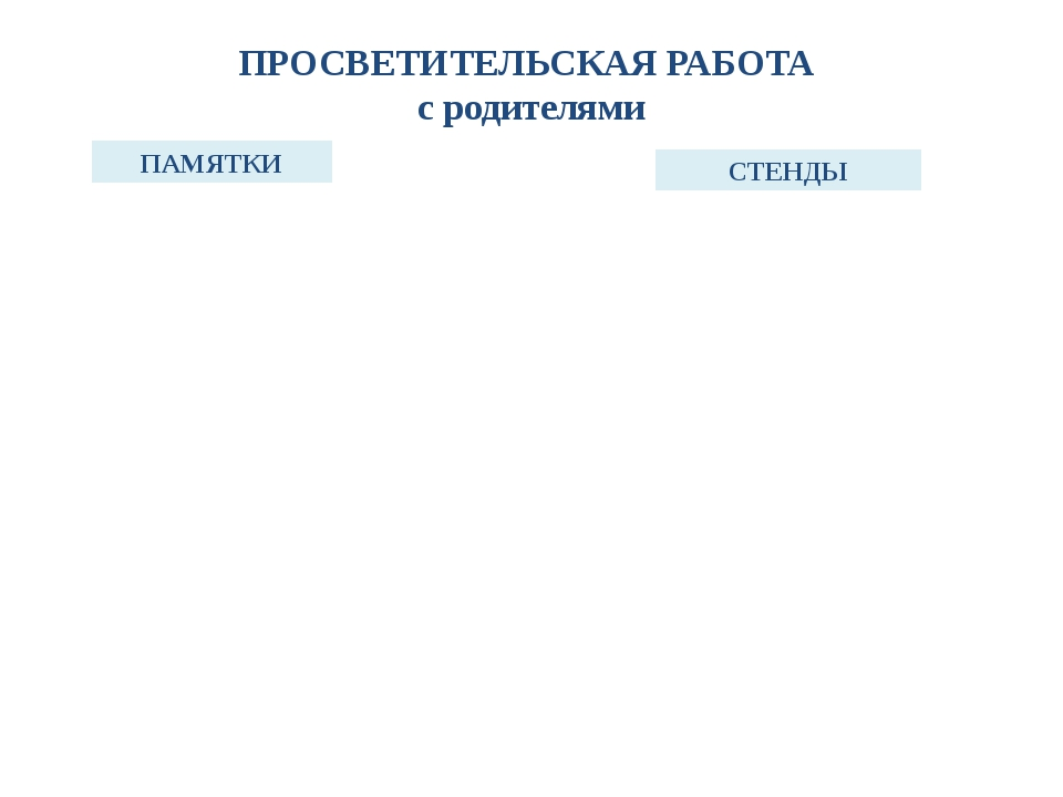 ПРОСВЕТИТЕЛЬСКАЯ РАБОТА с родителями ПАМЯТКИ СТЕНДЫ