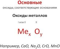 https://sites.google.com/site/himulacom/_/rsrc/1315460339005/zvonok-na-urok/8-klass/urok-no33-oksidy-klassifikacia-nomenklatura-svojstva-oksidov-polucenie-primenenie/1.jpg?height=164&width=200