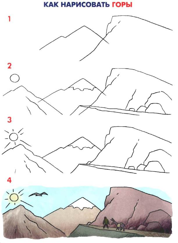 Рисование поэтапно природу