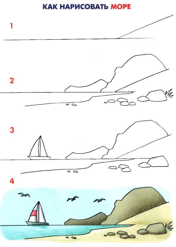 Рисовать море детям поэтапно