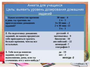 РЕЗУЛЬТАТЫ АНКЕТИРОВАНИЯ УЧАЩИХСЯ 5а (опрошено 23 учащихся) Анкета для учащи