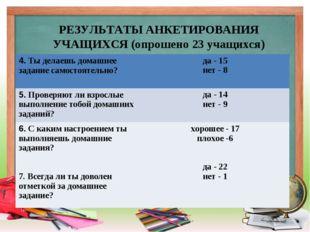 РЕЗУЛЬТАТЫ АНКЕТИРОВАНИЯ УЧАЩИХСЯ (опрошено 23 учащихся) 4. Ты делаешь домаш