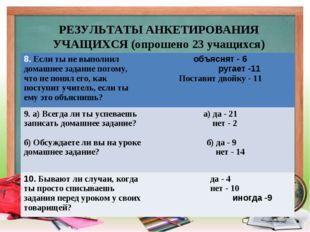 РЕЗУЛЬТАТЫ АНКЕТИРОВАНИЯ УЧАЩИХСЯ (опрошено 23 учащихся) 8. Если ты не выпол