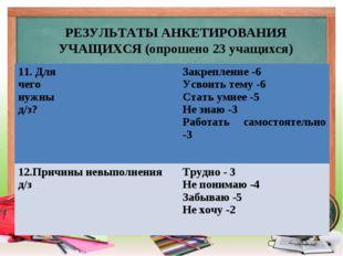 РЕЗУЛЬТАТЫ АНКЕТИРОВАНИЯ УЧАЩИХСЯ (опрошено 23 учащихся) 11. Для чего нужны