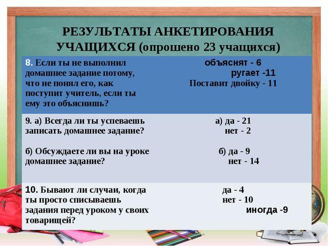 РЕЗУЛЬТАТЫ АНКЕТИРОВАНИЯ УЧАЩИХСЯ (опрошено 23 учащихся) 8. Если ты не выпол...