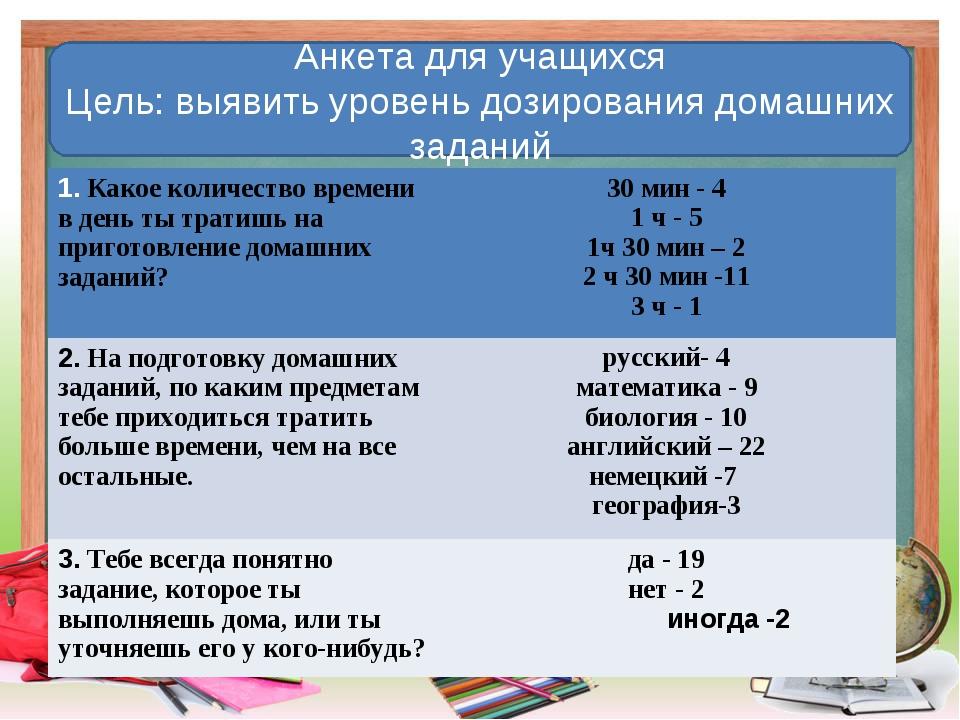РЕЗУЛЬТАТЫ АНКЕТИРОВАНИЯ УЧАЩИХСЯ 5а (опрошено 23 учащихся) Анкета для учащи...
