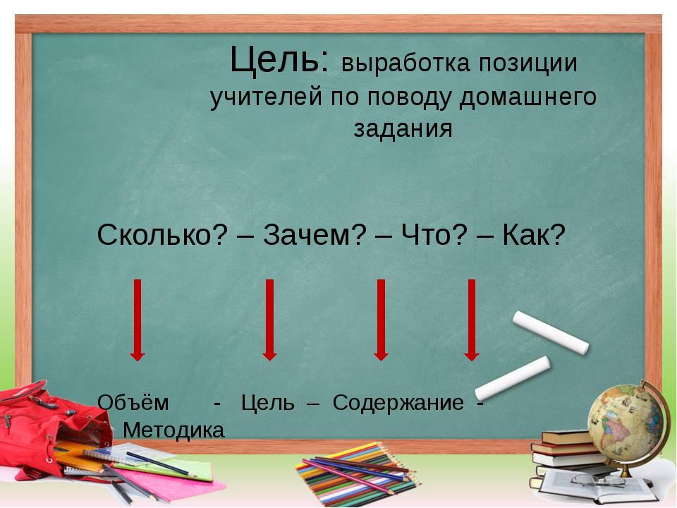 Цель: выработка позиции учителей по поводу домашнего задания Сколько? – Зачем...