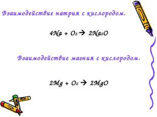 Взаимодействие натрия с кислородом. 4Na + O2  2Na2O Взаимодействие магния с