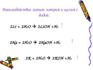Взаимодействие лития, натрия и калия с водой. 2Na + 2H2O  2NaOH +H2 2K + 2H2