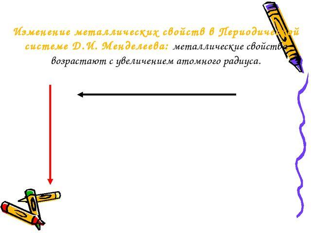 Изменение металлических свойств в Периодической системе Д.И. Менделеева: мета...