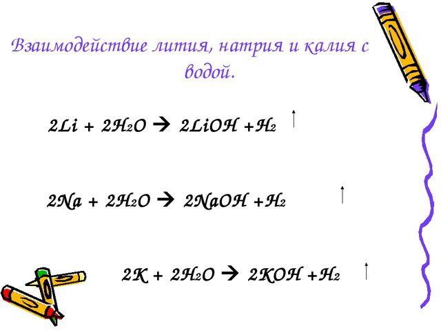 Взаимодействие лития, натрия и калия с водой. 2Na + 2H2O  2NaOH +H2 2K + 2H2...