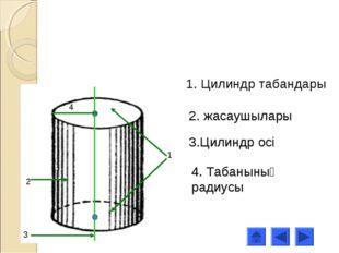 1 2 3 4 1. Цилиндр табандары 2. жасаушылары 3.Цилиндр осі 4. Табанының радиусы