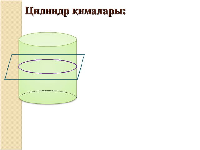 Цилиндр қималары: