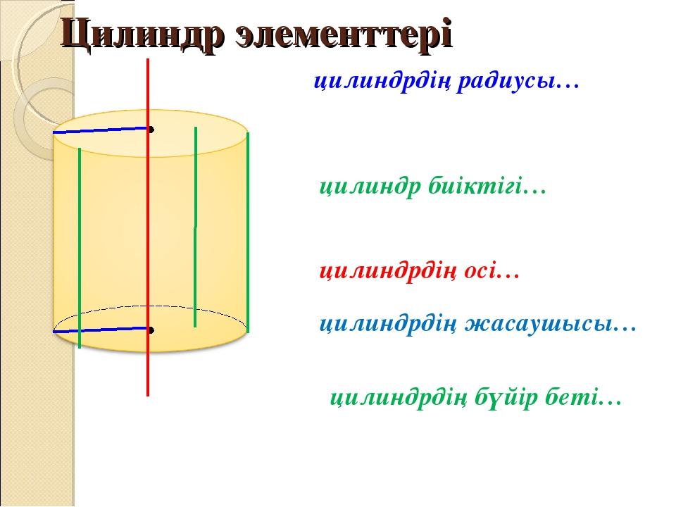 Цилиндр элементтері цилиндр биіктігі… цилиндрдің радиусы… цилиндрдің осі… цил...