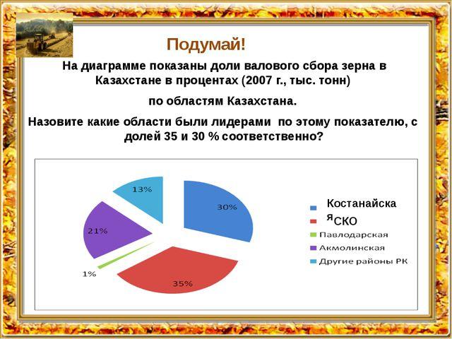 Подумай! На диаграмме показаны доли валового сбора зерна в Казахстане в проце...