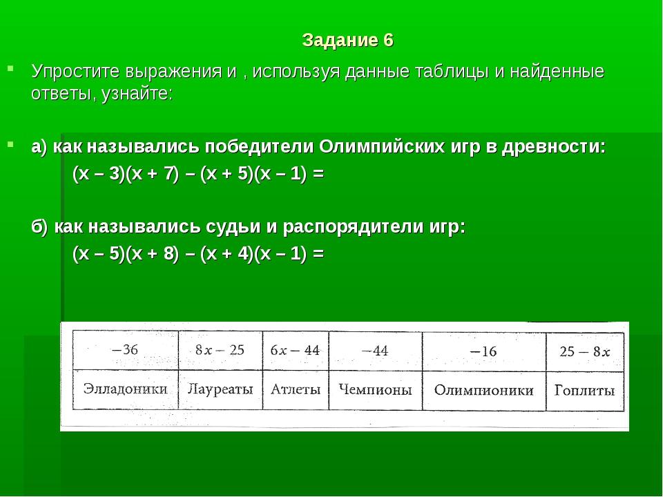 Задание 6 Упростите выражения и , используя данные таблицы и найденные ответы...