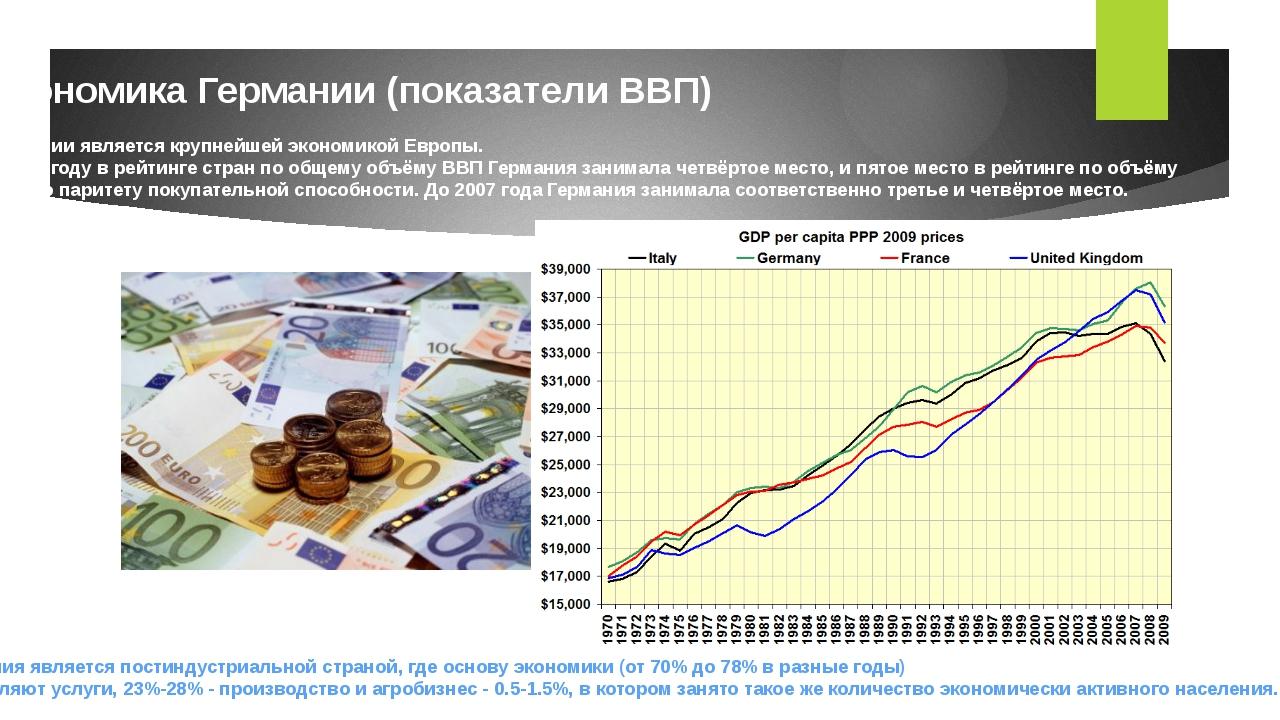Экономика Германии (показатели ВВП) Германии является крупнейшей экономикой...