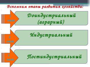 Вспомним этапы развития хозяйства: Доиндустриальный (аграрный) 1 этап 2 этап