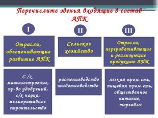 Перечислите звенья входящие в состав АПК Отрасли, обеспечивающие развитие АПК