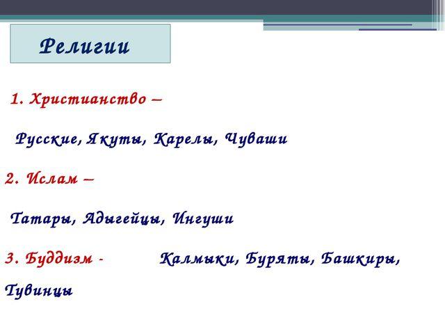 Религии 1. Христианство – Русские, Якуты, Карелы, Чуваши 2. Ислам – Татары, А...