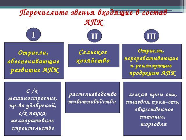 Перечислите звенья входящие в состав АПК Отрасли, обеспечивающие развитие АПК...