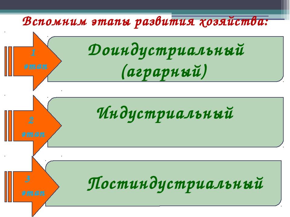 Вспомним этапы развития хозяйства: Доиндустриальный (аграрный) 1 этап 2 этап...