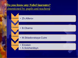 Do you know any Nobel laureates?         Do you know any Nobel laureates? (me