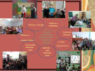 Модель внеурочной деятельности в начальных классах. Работа с шефами. Учителя