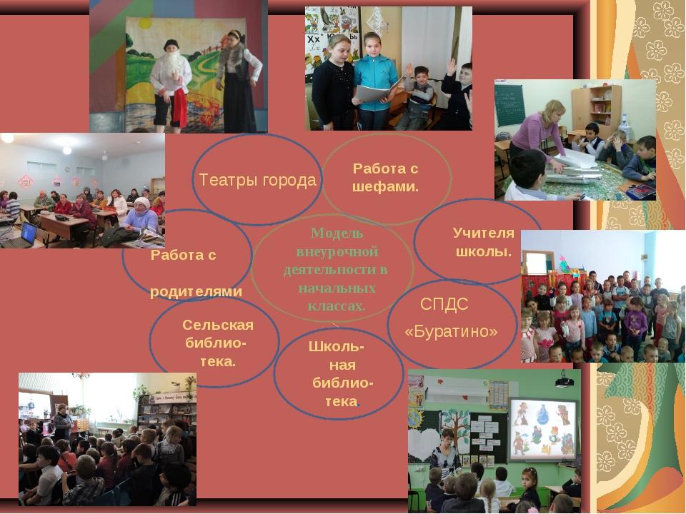 Модель внеурочной деятельности в начальных классах. Работа с шефами. Учителя...